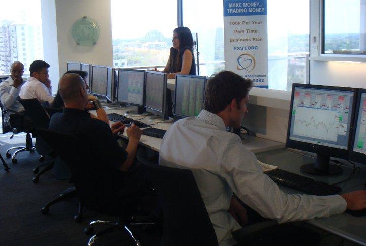 FxPM Forex Trade Floor | Best Forex Software
