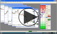 Video 5 – Dynamic Fibonacci Indicator