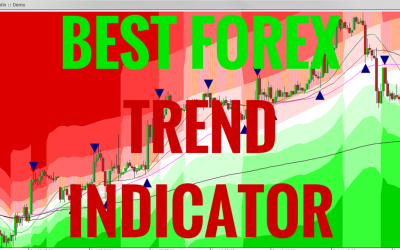 Best Forex Trend Indicator