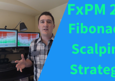 Dynamic Fibonacci Scalping Strategy