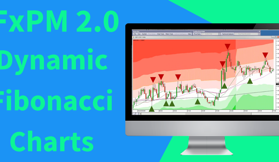 How To Add Dynamic Fibonacci To Charts