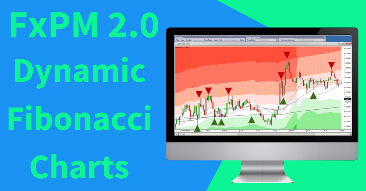 How To Add Dynamic Fibonacci To Charts | FxPM Software