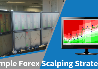 Forex Scalping Strategy | Live Trade Example