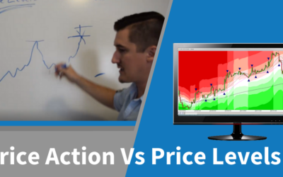 """90% of Traders are Trading """" Price Action """" Wrong"""