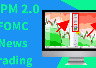 How to know forex news before release